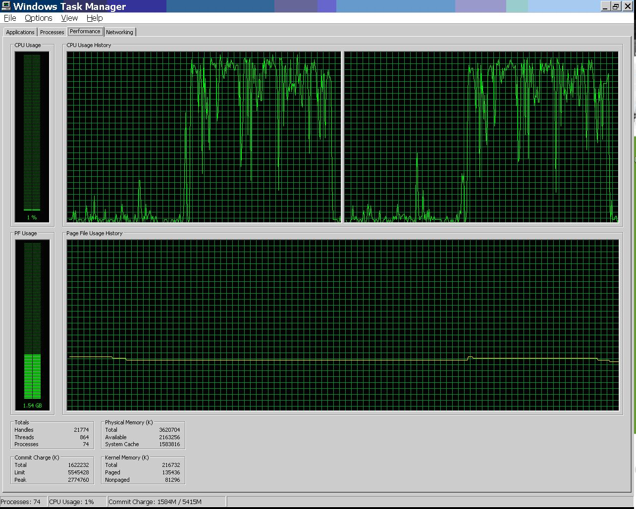 CPU use in four session example